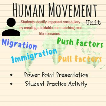 Human Movement Unit