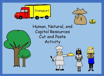 Human, Natural, and Capital Resources Cut and Paste Activity