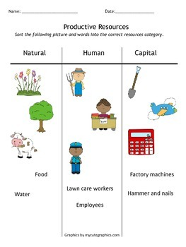 Human, Natural, and Capital Resources Sort