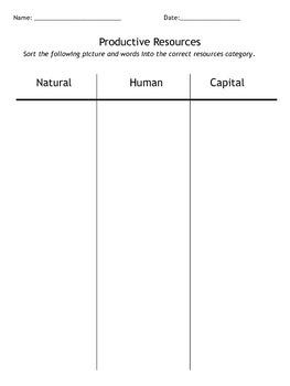 Human, Natural, and Capital Resources Sort