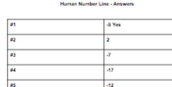 Human Number Line - Integers