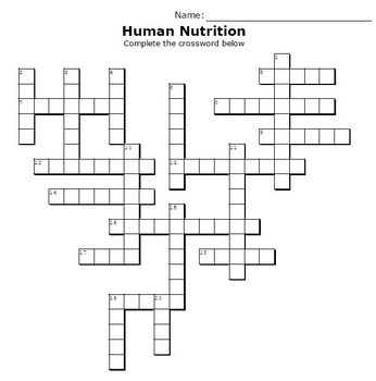 Human Nutrition Learning Activities