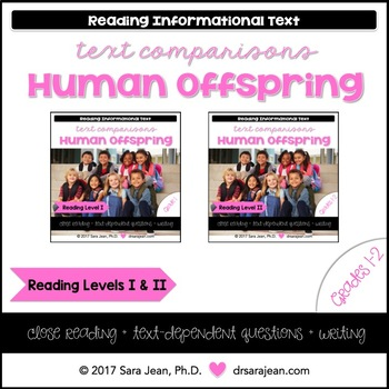 Human Offspring • Reading Comprehension Passages and Questions • RL I & II