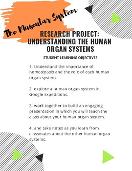 Human Organ Systems -- A Group Project (w/ Google Expeditions)