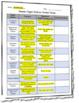 Human Organ Systems Guided Notes