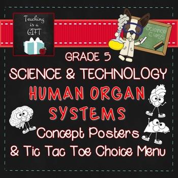 Human Organ Systems Science BUNDLE
