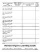 Human Organs Learning Goal Sheet (5th Grade Science FCAT FSA Big Idea 14)