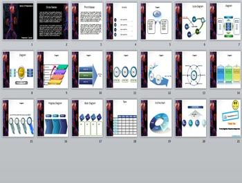 Human Organs PowerPoint Template