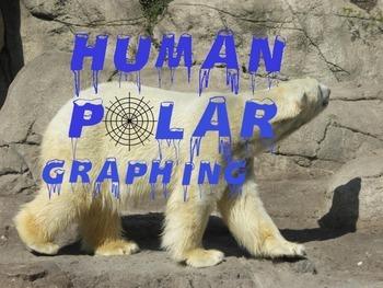 Human Polar Graphing