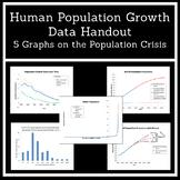 Human Population Growth: Data Handout