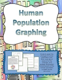 Human Population Graphing Activity