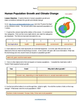 Human Population Growth and Climate (KEY) by Biologycorner ...