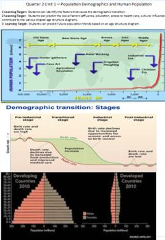 Human Populations Demographics Cheat Sheet