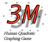 Human Quadratic Graphing Game