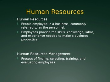 Human Resources - Intro to Business Ch. 15