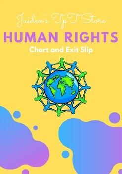 Human Rights: Chart & Exit Slip