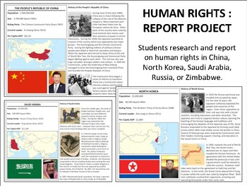 Human Rights - Research Project