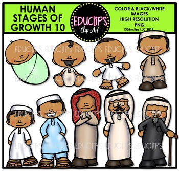 Human Stages Of Growth 10 - Islamic Male {Educlips Clipart}