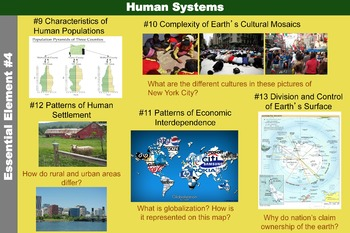 Human Systems