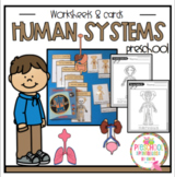 Human Systems Cards and Worksheets