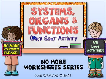 Human Systems, Organs and Functions Card Sort Activity