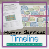 Human and Social Services Timeline Assignment
