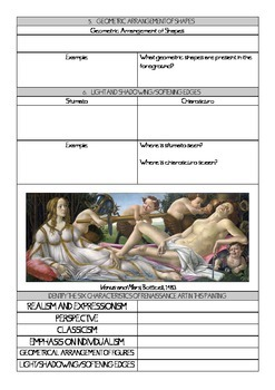 Humanities Renaissance Introduction Notes