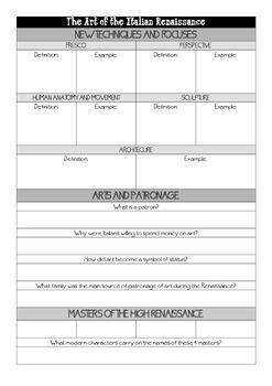 Humanities Renaissance Introduction Notes