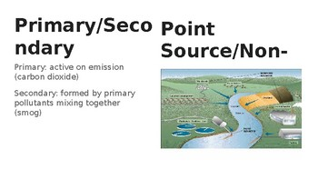 Humans and Pollution Powerpoint