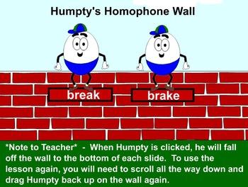 Humpty's Homophone Wall