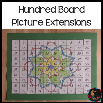 Hundred Board Picture Extensions