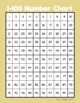 Hundred Board Posters & Worksheets