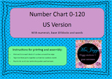 Hundred Chart 0-120  with base 10 blocks (MABs), words and numerals