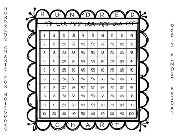 Hundred Charts (100 Chart) for Math Notebooks