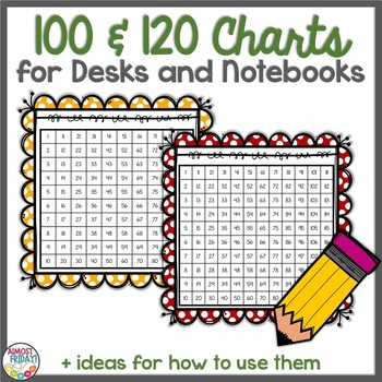 100 and 120 Charts for Desks and Math Notebooks