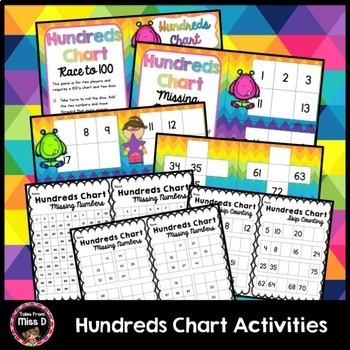 Hundreds Chart Activities