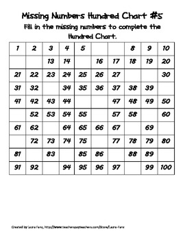 Hundred Chart Activity Pack