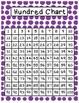 Hundred Chart Bundle