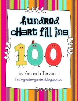 Hundred Chart Fill Ins