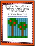 Hundred Chart Hidden Picture - Apple Trees (100 Chart Version)
