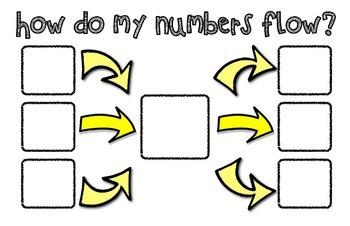 Hundred Chart - Multi-Flow Work Board