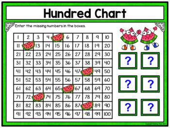 Hundred Chart Puzzles Digital Activity for Google Classroom - Watermelon Fun