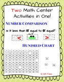 Hundred Chart and Number Comparisons Activities for Learni