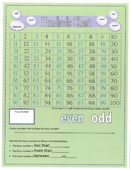 Hundred Chart- color coded even and odd numbers