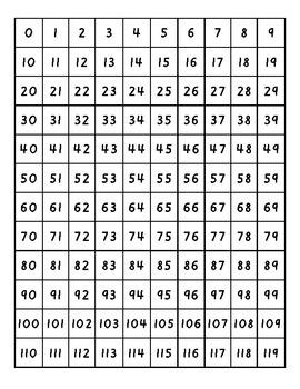 Hundred Charts