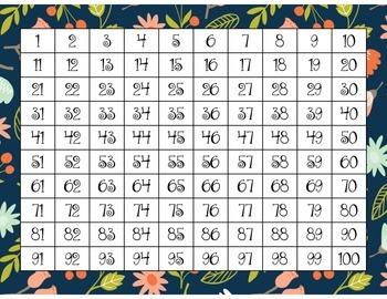 Hundred Charts and Skip Counting