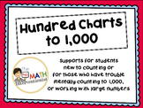 Hundred Charts for any Hundred to 1,000