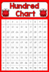 Hundred Counting Chart Posters - Monsters -Queensland Beginners Font