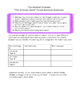 Hundred Dresses Novel Study and Common Core Questions
