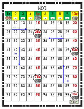 Hundreds Money Chart